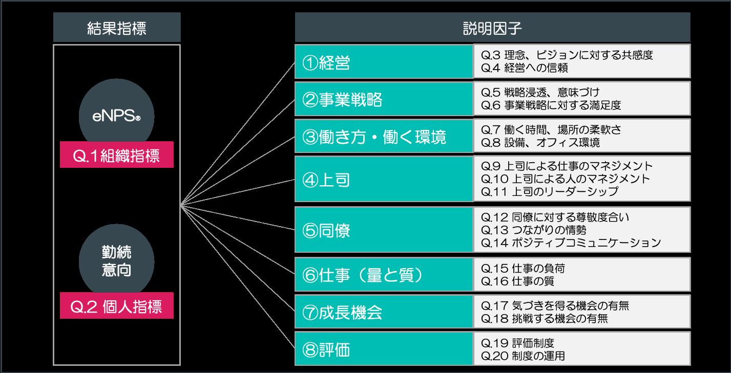図1-25