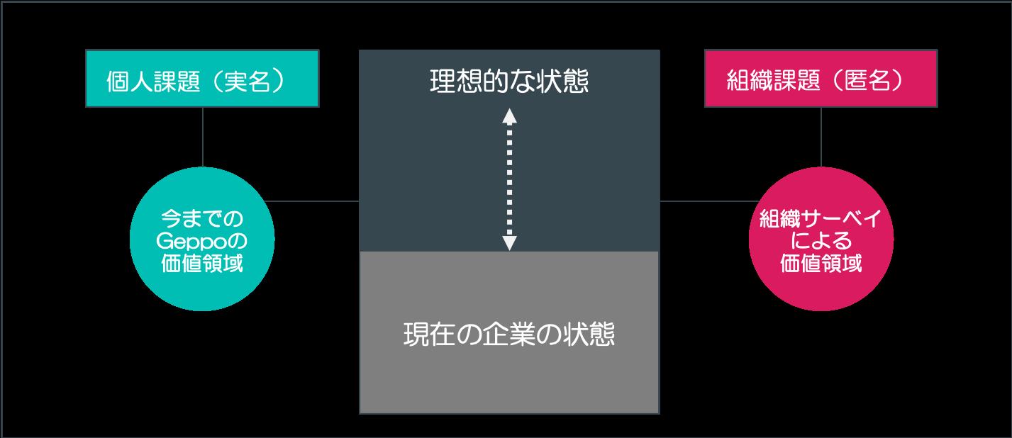 図1-26