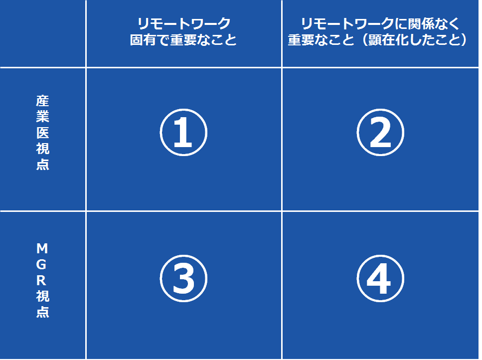 question_0617_2